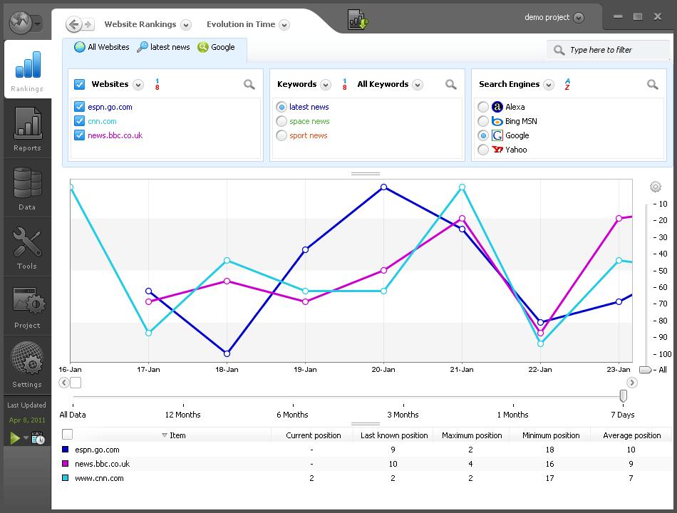 Un aperçu du suivi de position avec AWR